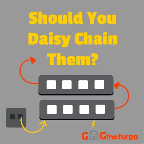 Daisy Chain Surge Protectors and Extension Cords is Not