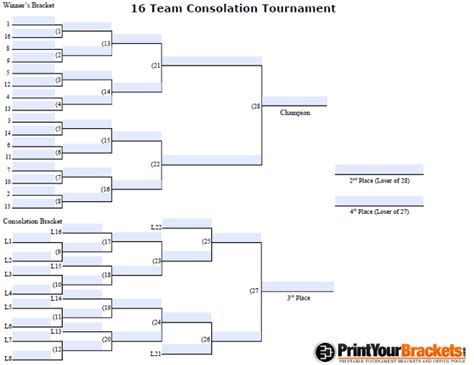 Fillable 16 Player Seeded Consolation Bracket