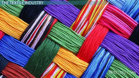 Textile Industry Process - Humanities Class (Video