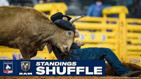 Standings Shuffle: 40 Move Up in Top 15